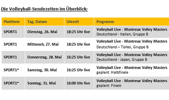 """""""Schmetterlinge"""" wollen Titeln verteidigen: SPORT1 überträgt die DVV-Frauen beim 30. Montreux Volley Masters von 26. bis 31. Mai live im Free-TV - Foto: Sport1"""